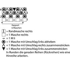 Strickschrift