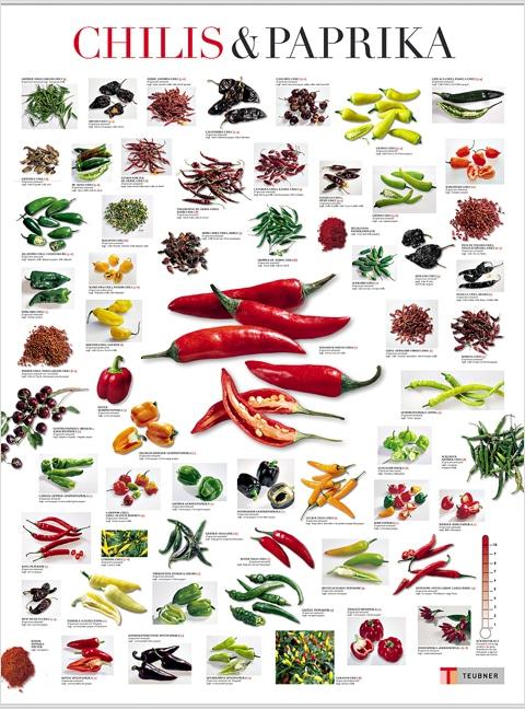 Chilis & Paprika