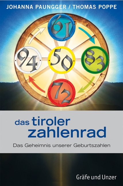 Tiroler Zahlenrad, Das